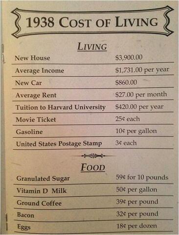 1938 cost living