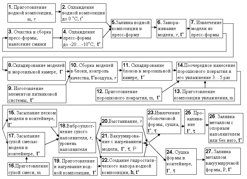 Схема ЛЛМ.png