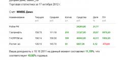 Пример пассивного инвестирования в российские акции