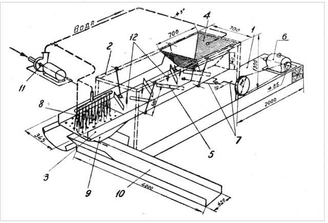 Промывочный прибор конструкции механика Мирошникова.jpg