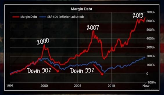 margin_debt.jpg