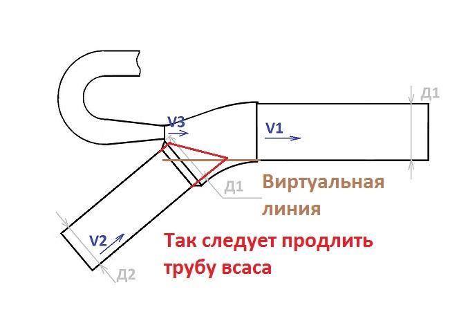 Эжектор 2.jpg