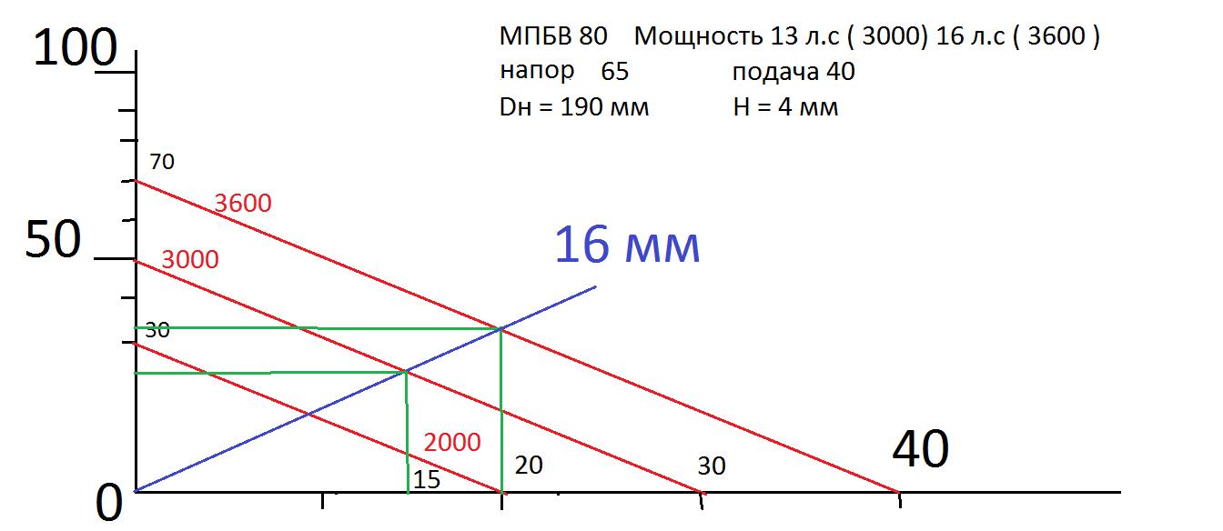 МПБВ 80 1.png