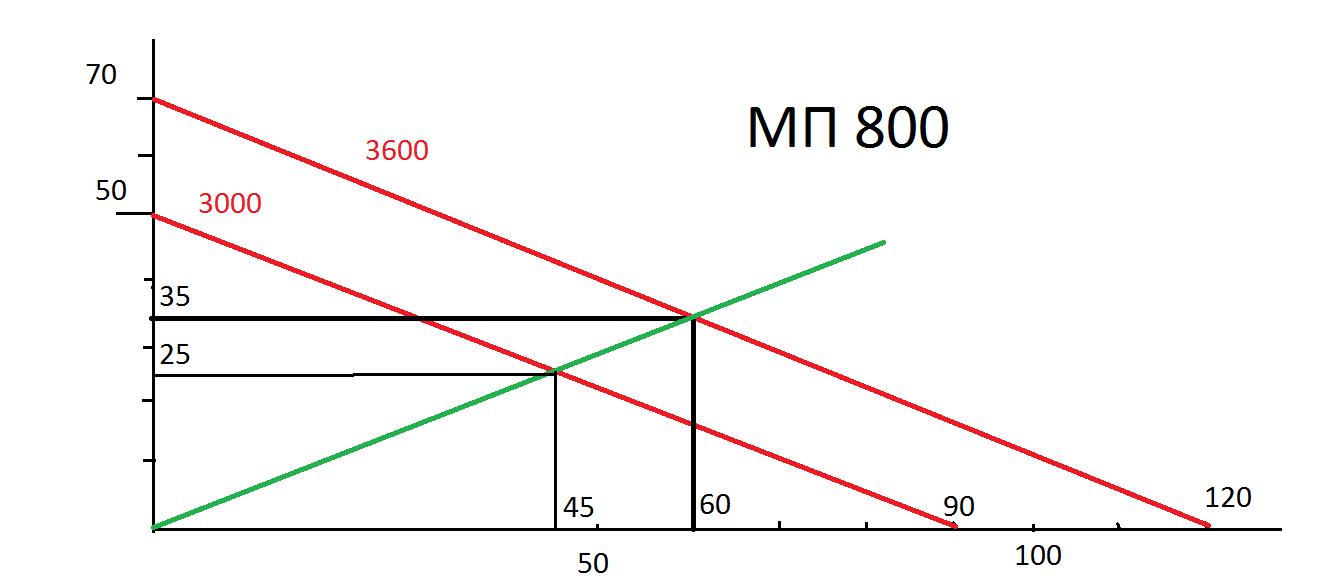 МП 800.png