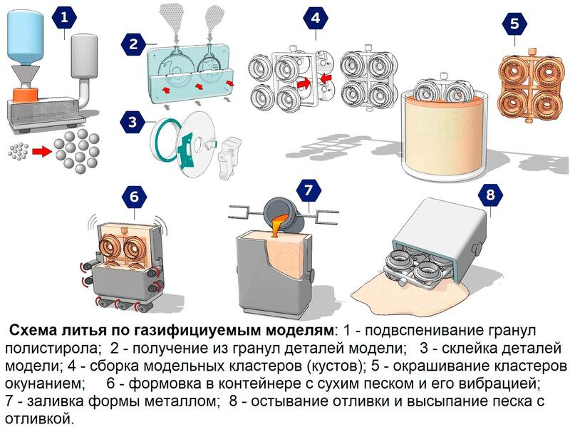 diagramlfc1.thumb.jpg.9bf0ca55ad294e2a85fbf3915beb0384.jpg